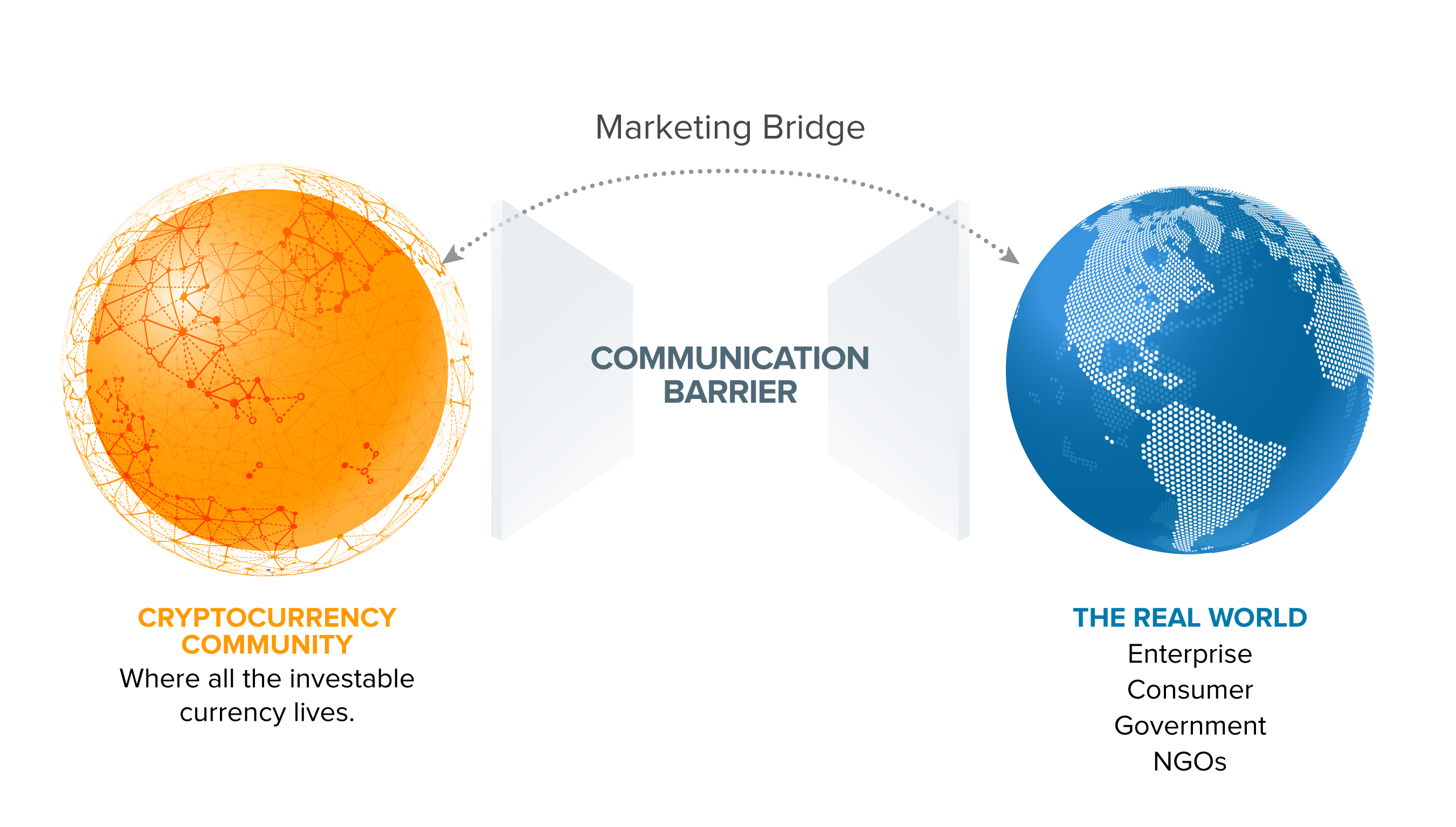 marketing-bridge-diagram-v3-01